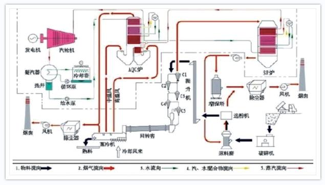 电路 电路图 电子 户型 户型图 平面图 原理图 635_361